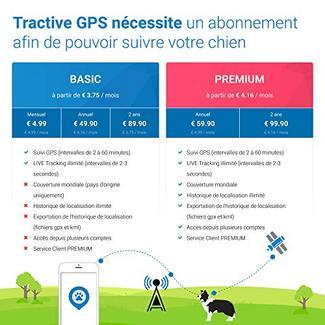 Localizador GPS TRACTIVE Hunters TRAHU1 Verde e Preto (Wi-fi – Autonomia: 3-5 Dias – Alcance: Mais de 300 m)