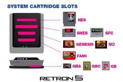 Consola RetroN 5 Preta