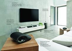 Philips Fidelio SoundBar B5/12