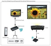 Wireless HDMI Optoma WHD200