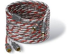 Cabo MTX RCA ZNX3.2